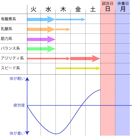 program_design01