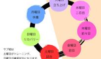 program_design02